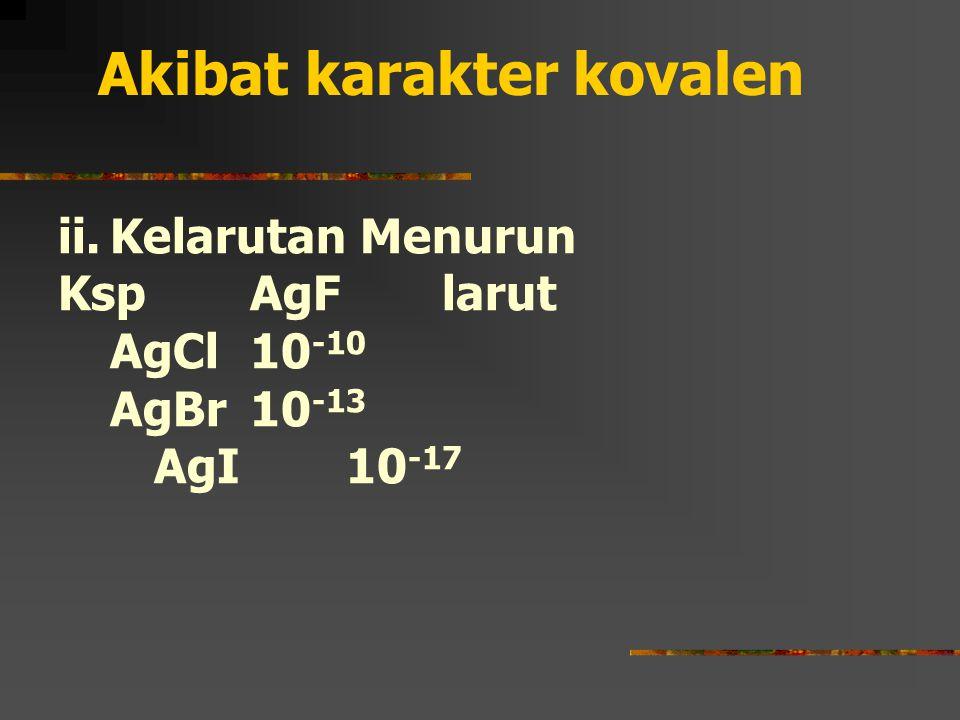 Akibat karakter kovalen ii.Kelarutan Menurun KspAgFlarut AgCl10 -10 AgBr10 -13 AgI10 -17