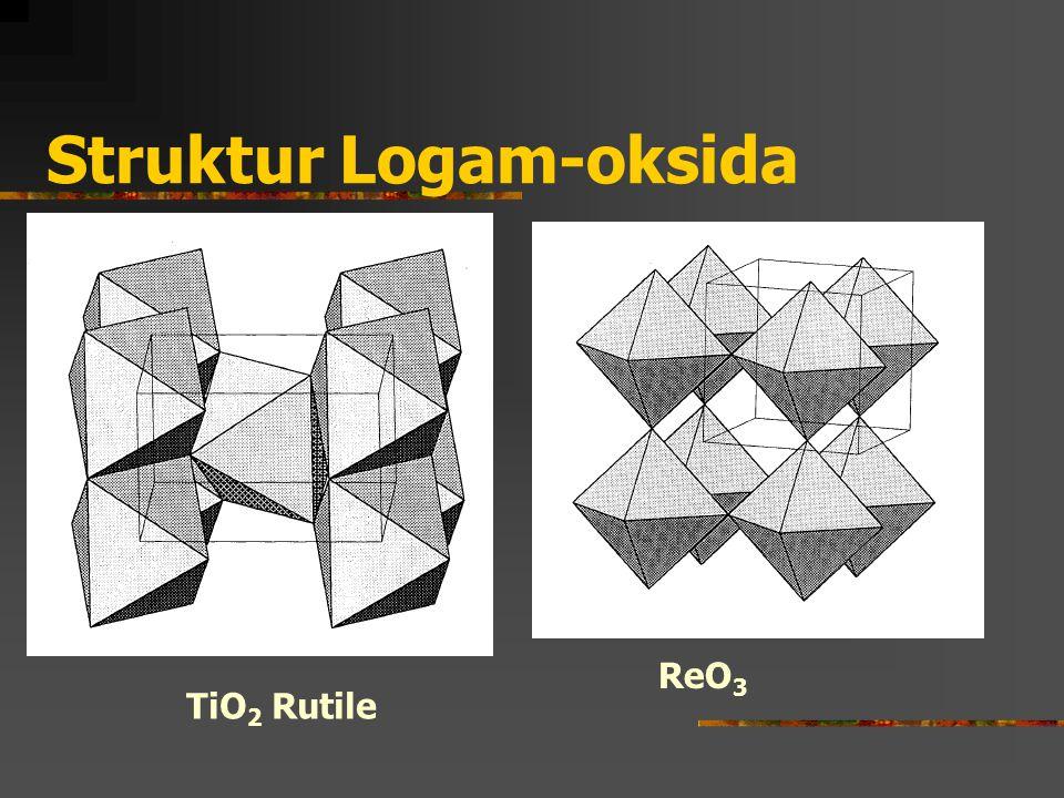 Struktur Logam-oksida TiO 2 Rutile ReO 3