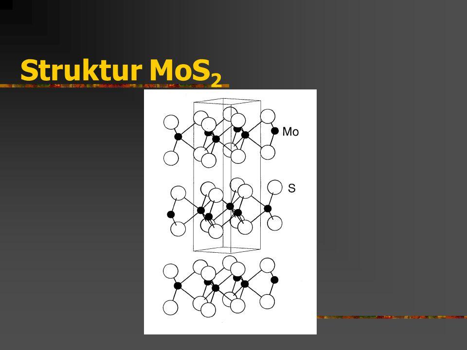 Struktur MoS 2