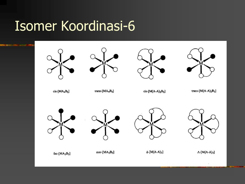 Isomer Koordinasi-6