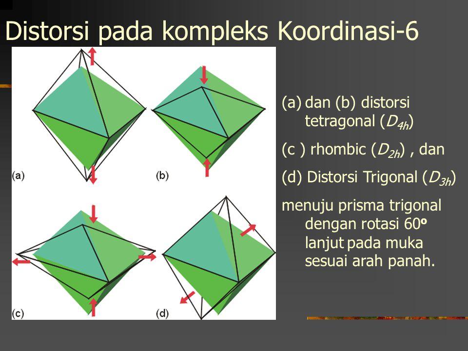 Distorsi pada kompleks Koordinasi-6 (a)dan (b) distorsi tetragonal (D 4h ) (c ) rhombic (D 2h ), dan (d) Distorsi Trigonal (D 3h ) menuju prisma trigonal dengan rotasi 60 o lanjut pada muka sesuai arah panah.