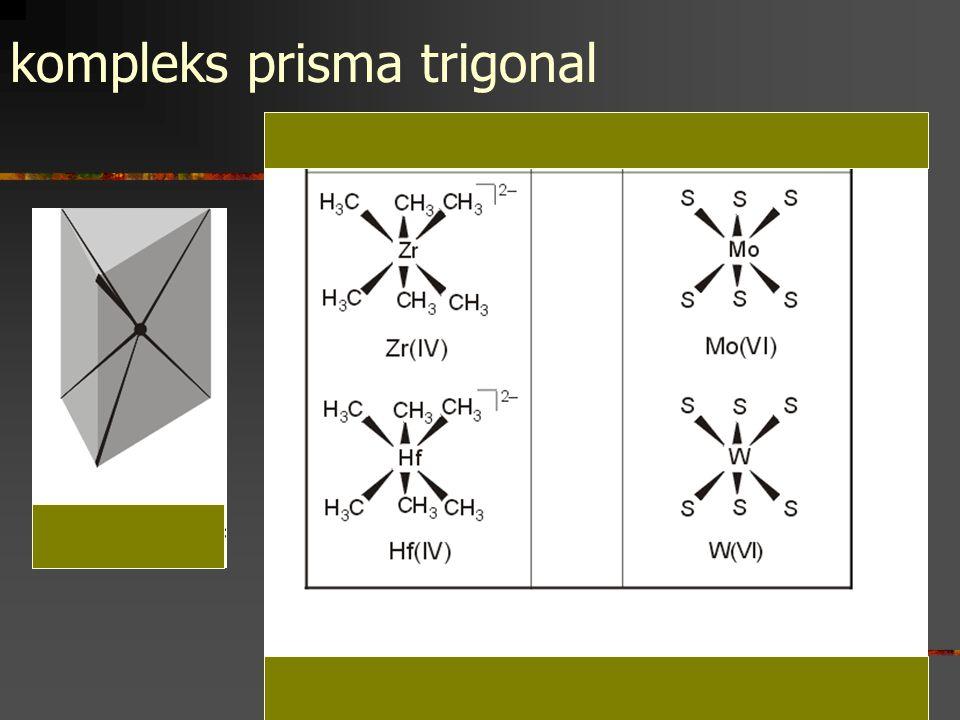 kompleks prisma trigonal