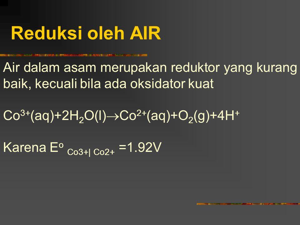 Reduksi oleh AIR Air dalam asam merupakan reduktor yang kurang baik, kecuali bila ada oksidator kuat Co 3+ (aq)+2H 2 O(l)  Co 2+ (aq)+O 2 (g)+4H + Ka