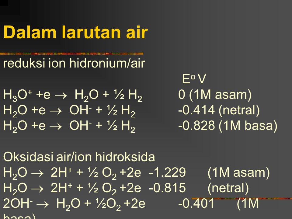 Dalam larutan air reduksi ion hidronium/air E o V H 3 O + +e  H 2 O + ½ H 2 0 (1M asam) H 2 O +e  OH - + ½ H 2 -0.414 (netral) H 2 O +e  OH - + ½ H