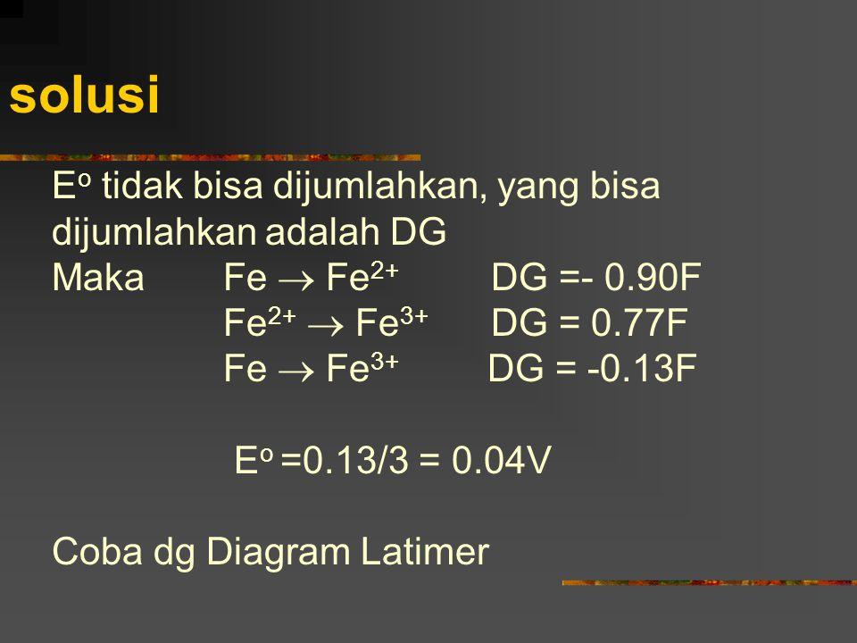 solusi E o tidak bisa dijumlahkan, yang bisa dijumlahkan adalah DG MakaFe  Fe 2+ DG =- 0.90F Fe 2+  Fe 3+ DG = 0.77F Fe  Fe 3+ DG = -0.13F E o =0.1