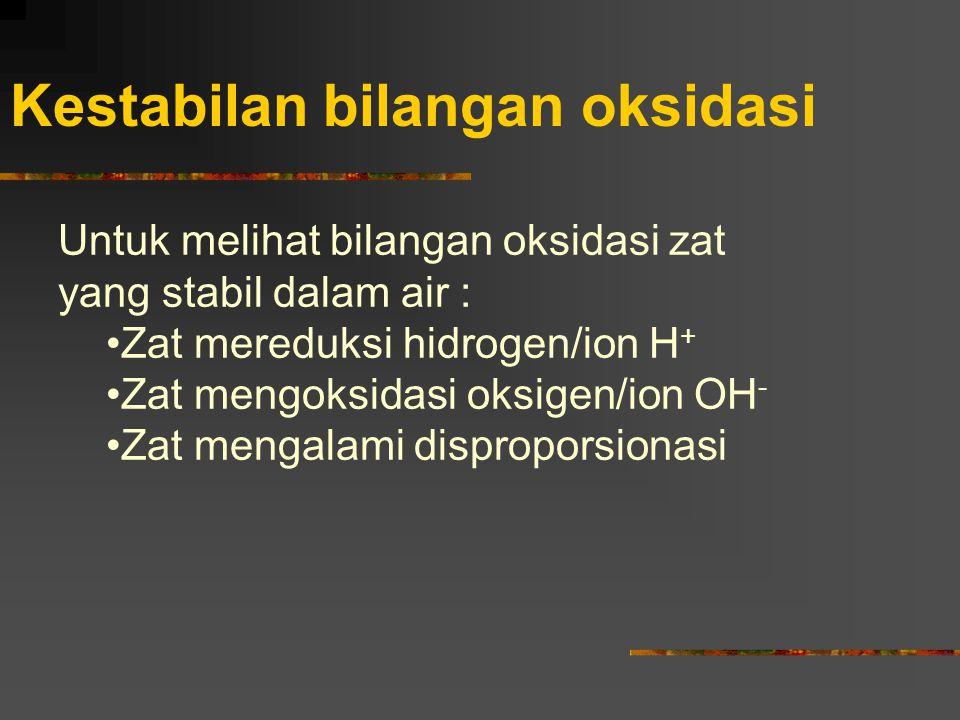 Kestabilan bilangan oksidasi Untuk melihat bilangan oksidasi zat yang stabil dalam air : Zat mereduksi hidrogen/ion H + Zat mengoksidasi oksigen/ion O