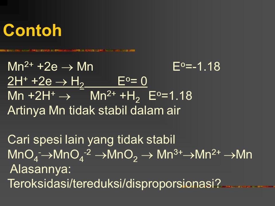 Contoh Mn 2+ +2e  MnE o =-1.18 2H + +2e  H 2 E o = 0 Mn +2H +  Mn 2+ +H 2 E o =1.18 Artinya Mn tidak stabil dalam air Cari spesi lain yang tidak st