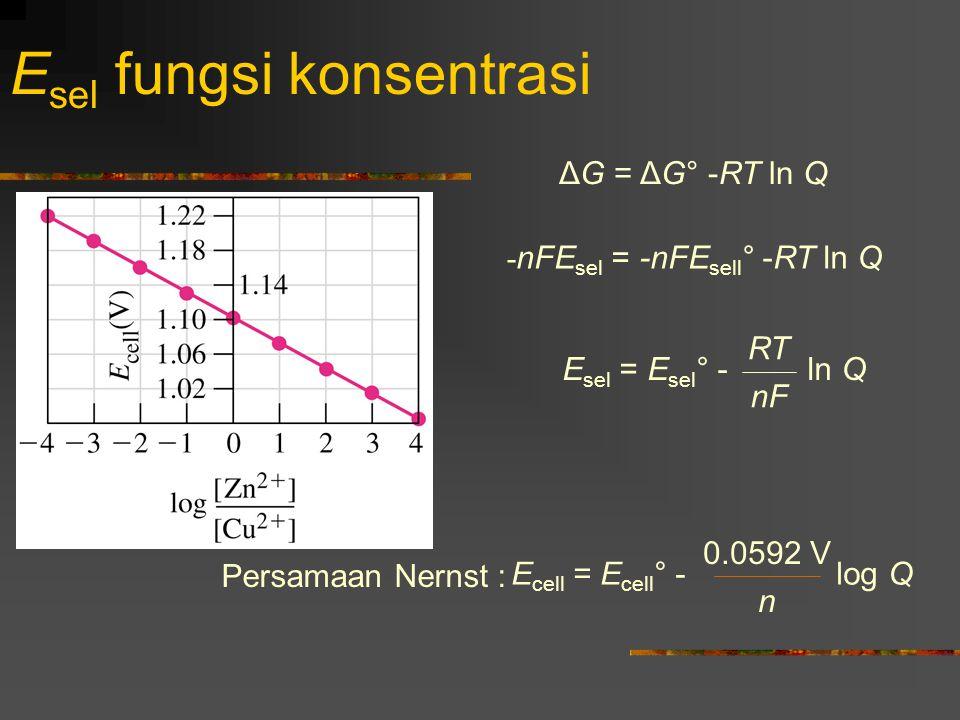 E sel fungsi konsentrasi ΔG = ΔG° -RT ln Q - nFE sel = -nFE sell ° -RT ln Q E sel = E sel ° - ln Q nF RT E cell = E cell ° - log Q n 0.0592 V Persamaa