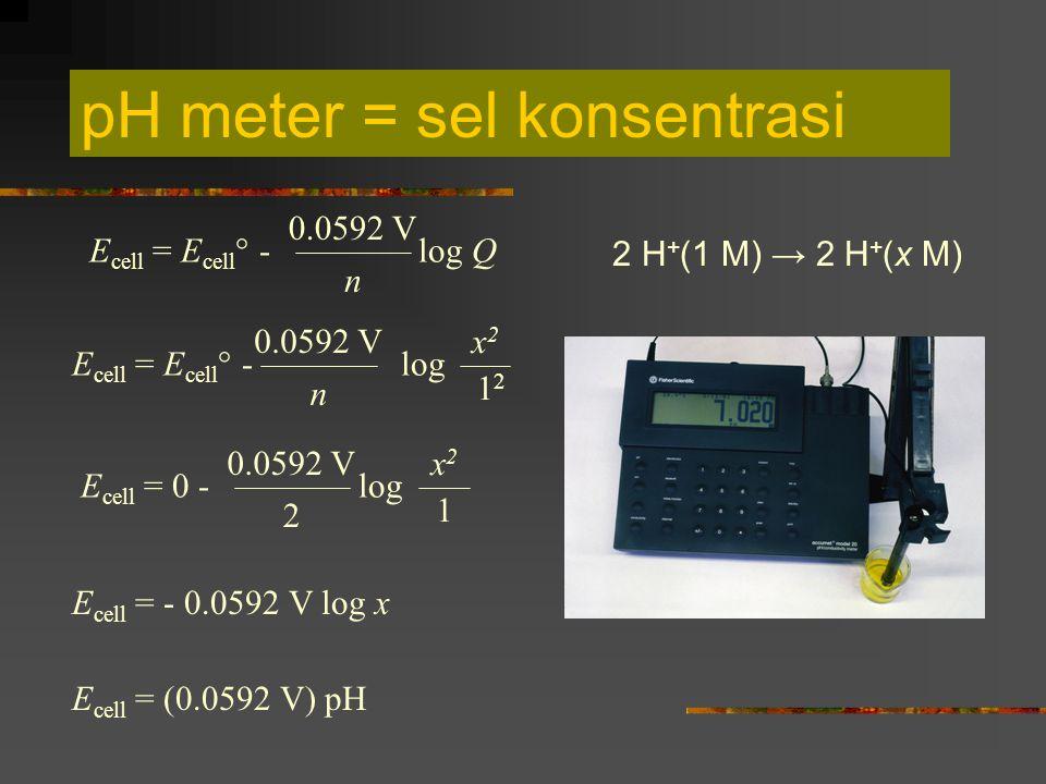 pH meter = sel konsentrasi E cell = E cell ° - log n 0.0592 V x2x2 1212 E cell = 0 - log 2 0.0592 V x2x2 1 E cell = - 0.0592 V log x E cell = (0.0592