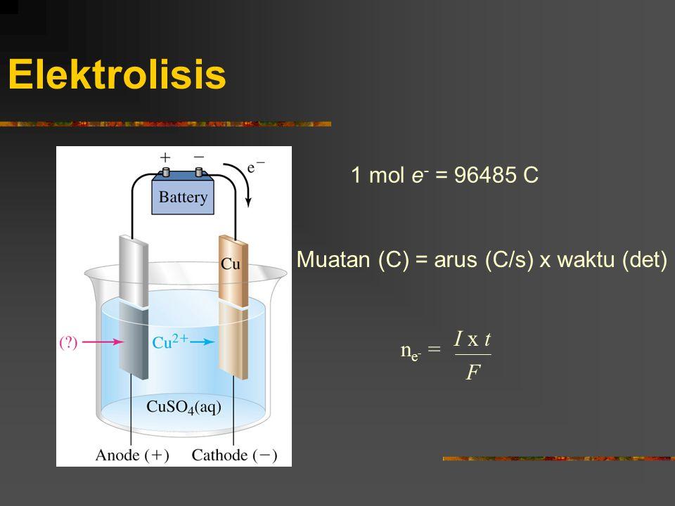 Elektrolisis 1 mol e - = 96485 C Muatan (C) = arus (C/s) x waktu (det) n e - = I x t F