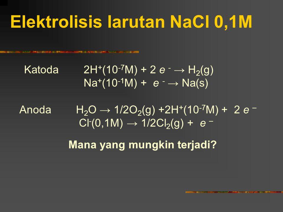 Elektrolisis larutan NaCl 0,1M Katoda 2H + (10 -7 M) + 2 e - → H 2 (g) Na + (10 -1 M) + e - → Na(s) Anoda H 2 O → 1/2O 2 (g) +2H + (10 -7 M) + 2 e – C