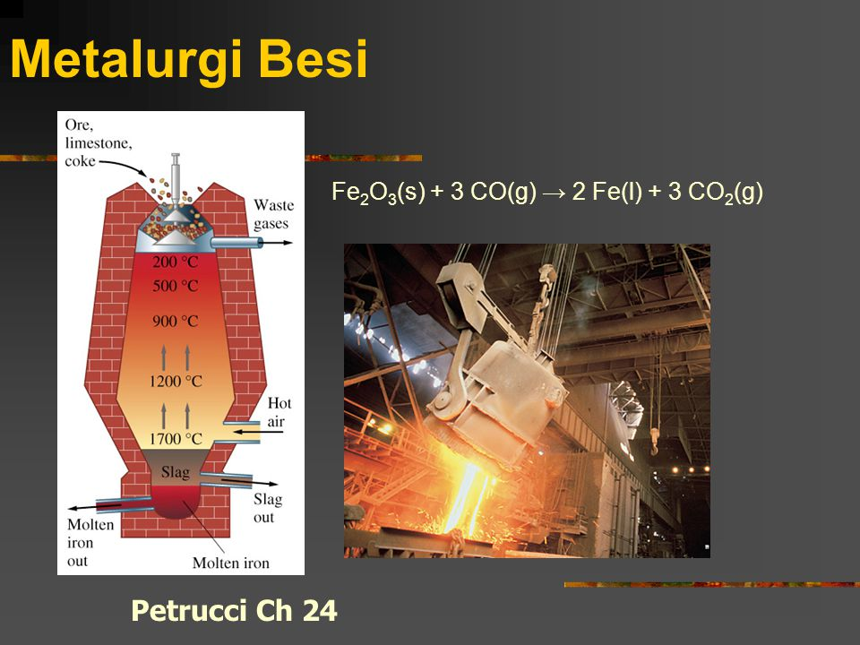 Metalurgi Besi Petrucci Ch 24 Fe 2 O 3 (s) + 3 CO(g) → 2 Fe(l) + 3 CO 2 (g)