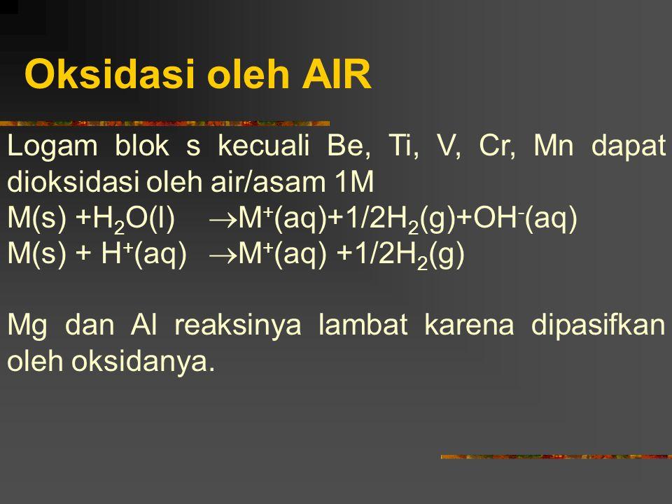 Oksidasi oleh AIR Logam blok s kecuali Be, Ti, V, Cr, Mn dapat dioksidasi oleh air/asam 1M M(s) +H 2 O(l)  M + (aq)+1/2H 2 (g)+OH - (aq) M(s) + H + (