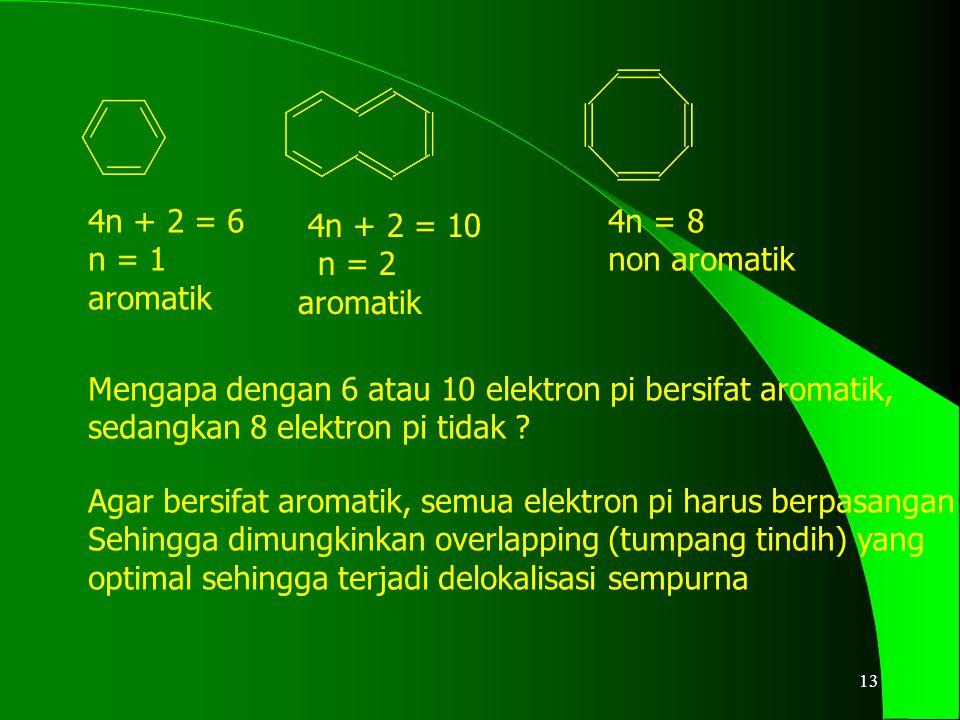 14 11 22 33  4*  5*  6* Orbital bonding Orbital anti bonding 11 22 33 44 55  8*  7*  6* Orbital anti bonding Orbital bonding Orbital non bonding