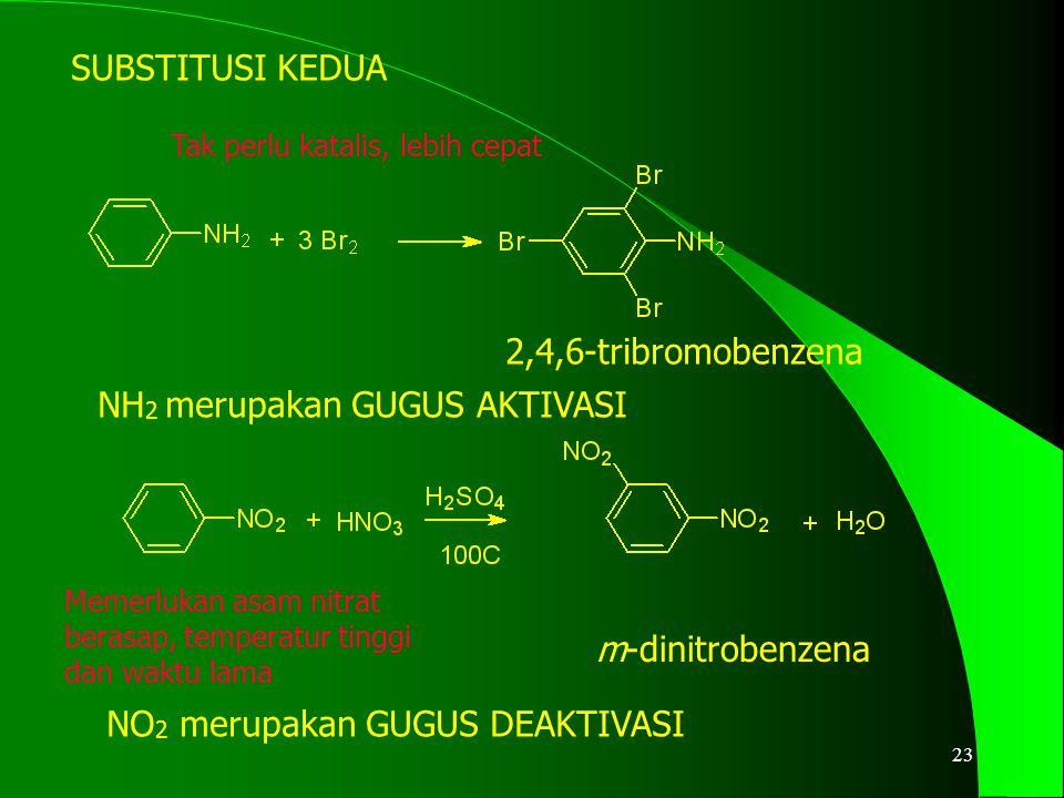 24 m-dinitrobenzena (o dan p sedikit sekali) ortho (30%) para (70%) (tanpa meta) PENGARAH ORTO-PARA DAN META