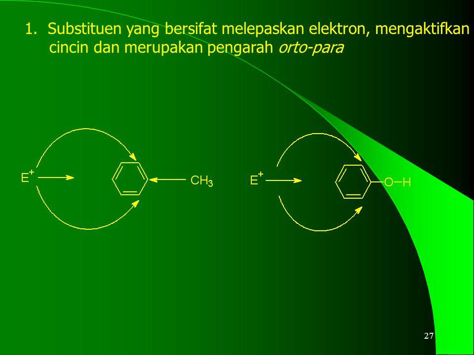 28 2.Halogen merupakan merupakan pengarah orto-para karena halogen bersifat melepaskan elektron secara resonansi, tetapi mendeaktifkan cincin oleh induktif nya yang bersifat menarik elektron