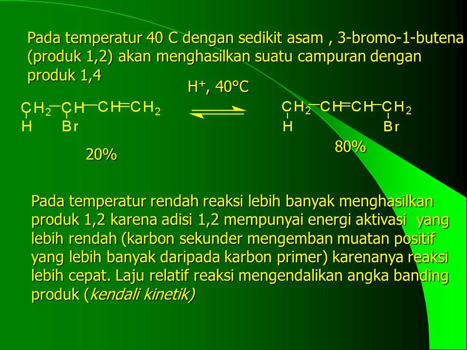 H +, 40°C Pada temperatur 40 C dengan sedikit asam, 3-bromo-1-butena (produk 1,2) akan menghasilkan suatu campuran dengan produk 1,4 20% 80% Pada temp