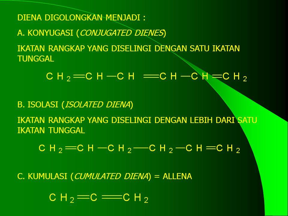REAKSI DIELS ALDER OTTO DIELS DAN KURT ALDER (NOBEL KIMIA 1950) DIENA (SENYAWA TIDAK JENUH PERTAMA) DIPANASI DENGAN SENYAWA TIDAK JENUH KEDUA (DIENOFIL = PENCINTA DIENA) + 1,3-butadiena propenal (DIENA) (DIENOFIL) 3-sikloheksena-1-karboksaldehida (100%) (100%)