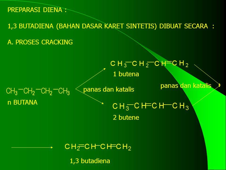PREPARASI DIENA : 1,3 BUTADIENA (BAHAN DASAR KARET SINTETIS) DIBUAT SECARA : A. PROSES CRACKING n BUTANA panas dan katalis 1 butena 2 butene panas dan