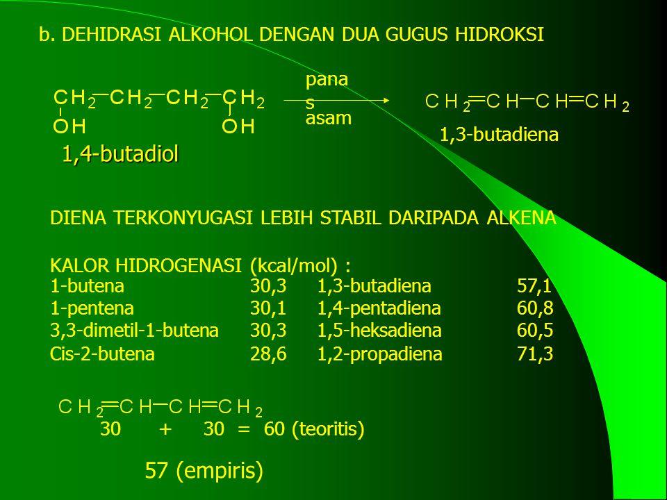 RESONANSI PADA DIENA TERKONYUGASI delokalisasi elektron  1 2 3 4 1 2 3 4 Panjang ikatan C 2 – C 3 pada 1,3-butadiena = 1,48 A Bandingkan dengan panjang ikatan tunggal (1,53 A) Energi resonansi diena terkonyugasi = 2-4 kcal/mol Dengan demikian ikatan menjadi lebih kuat