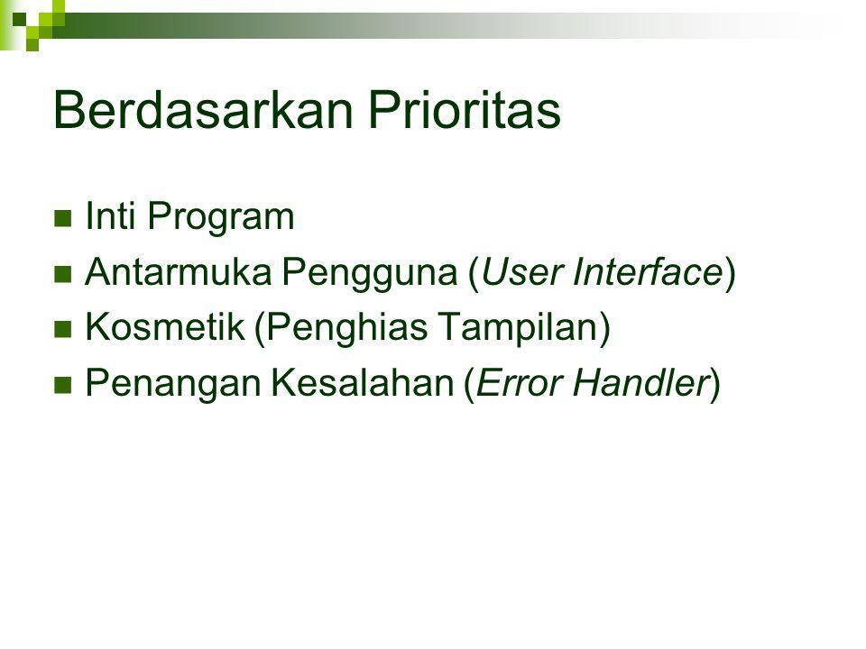 Berdasarkan Prioritas Inti Program Antarmuka Pengguna (User Interface) Kosmetik (Penghias Tampilan) Penangan Kesalahan (Error Handler)