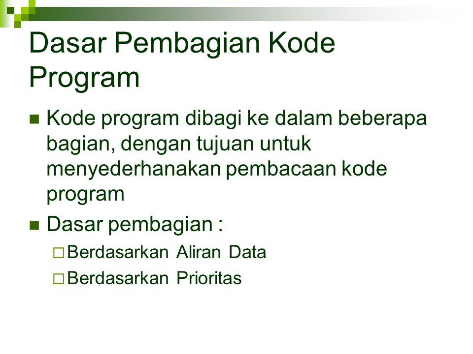 Dasar Pembagian Kode Program Kode program dibagi ke dalam beberapa bagian, dengan tujuan untuk menyederhanakan pembacaan kode program Dasar pembagian :  Berdasarkan Aliran Data  Berdasarkan Prioritas