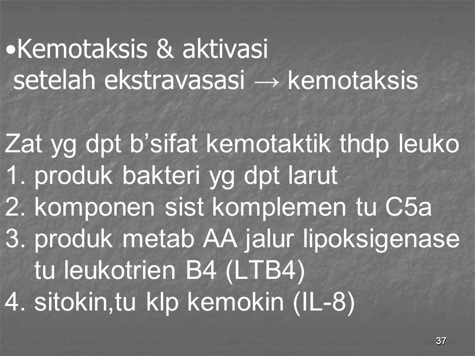37 Kemotaksis & aktivasi setelah ekstravasasi → kemotaksis Zat yg dpt b'sifat kemotaktik thdp leuko 1. produk bakteri yg dpt larut 2. komponen sist ko