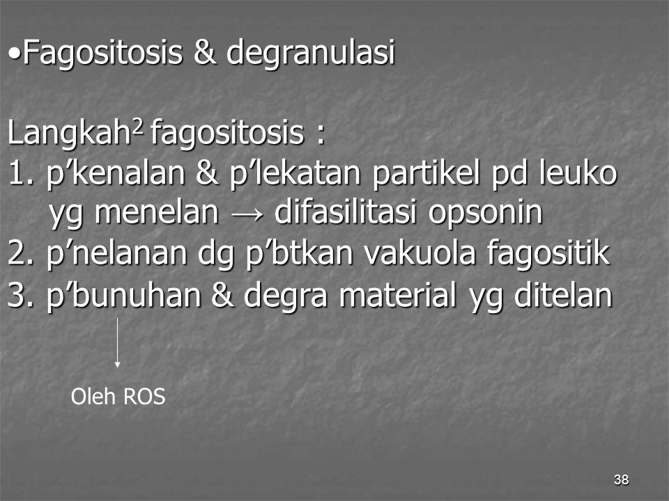 38 Fagositosis & degranulasi Langkah 2 fagositosis : 1. p'kenalan & p'lekatan partikel pd leuko yg menelan → difasilitasi opsonin 2. p'nelanan dg p'bt