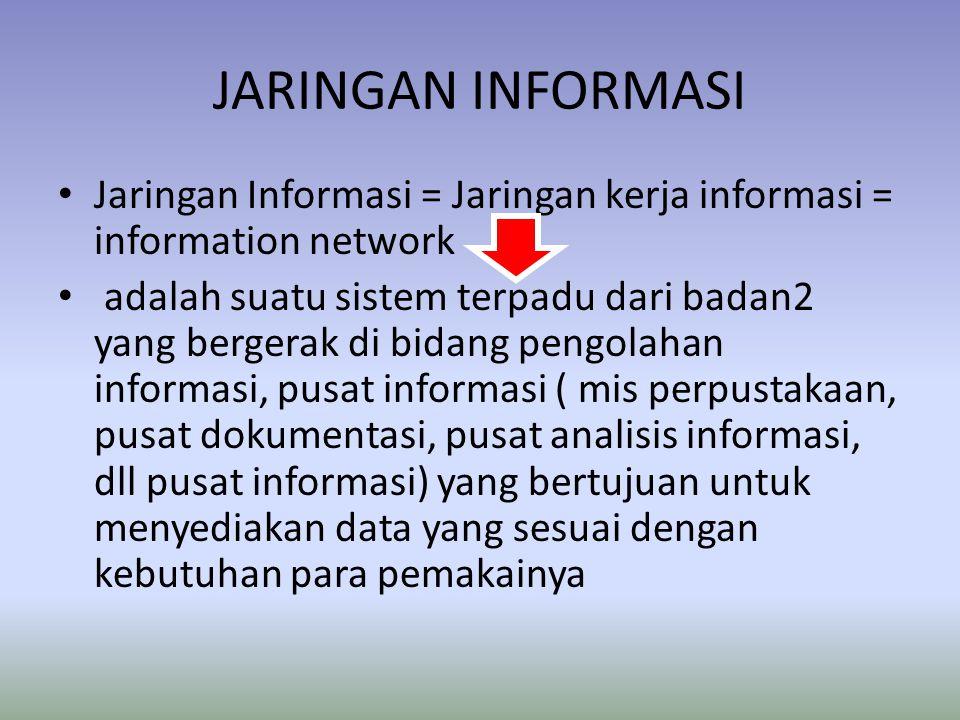 JARINGAN INFORMASI Jaringan Informasi = Jaringan kerja informasi = information network adalah suatu sistem terpadu dari badan2 yang bergerak di bidang pengolahan informasi, pusat informasi ( mis perpustakaan, pusat dokumentasi, pusat analisis informasi, dll pusat informasi) yang bertujuan untuk menyediakan data yang sesuai dengan kebutuhan para pemakainya