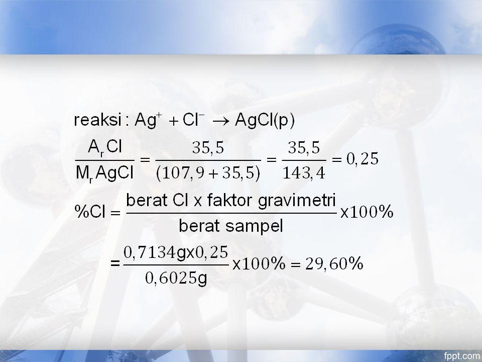 Contoh soal 1: 0,6025 gram sampel garam klorida dilarutkan dalam air dan kloridanya diendapkan dengan menambahkan perak nitrat berlebih.