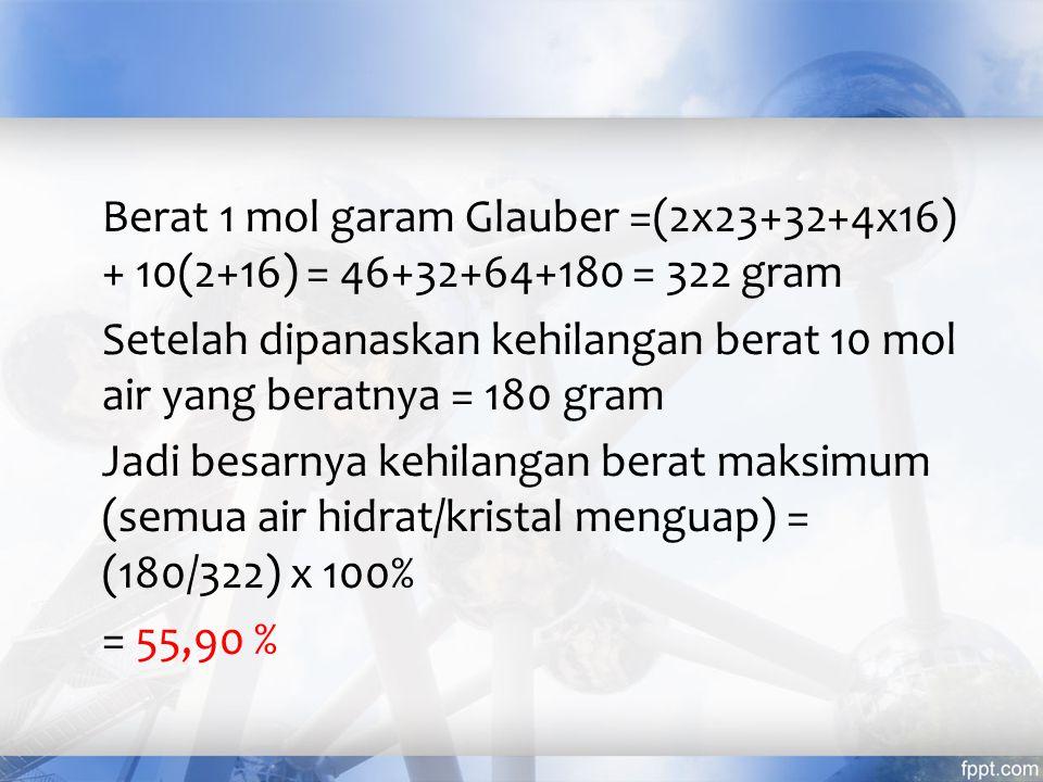 Contoh soal 2 Gravimetri dengan pemanasan/penguapan Berapa % garam Glauber (Na 2 SO 4.10 H 2 O) kehilangan berat maksimum kalau garam tersebut dipanaskan pada suhu 105 0 C selama 1 jam.