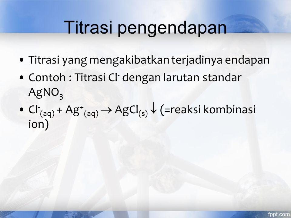 Titrasi netralisasi –TITRASI ALKALIMETRI S TANDAR B ASATitrasi terhadap asam bebas atau garam yang berasal dari basa lemah, dengan larutan S TANDAR B ASA.