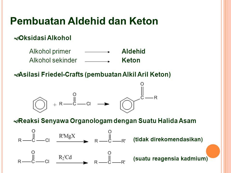  Oksidasi Alkohol Alkohol primerAldehid Alkohol sekinderKeton  Asilasi Friedel-Crafts (pembuatan Alkil Aril Keton)  Reaksi Senyawa Organologam deng