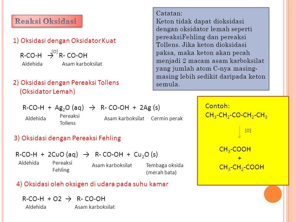 1) Oksidasi dengan Oksidator Kuat R-CO-H → R- CO-OH [O] AldehidaAsam karboksilat 2) Oksidasi dengan Pereaksi Tollens (Oksidator Lemah) R-CO-H + Ag 2 O (aq) → R- CO-OH + 2Ag (s) Aldehida Pereaksi Tollens Asam karboksilatCermin perak 3) Oksidasi dengan Pereaksi Fehling R-CO-H + 2CuO (aq) → R- CO-OH + Cu 2 O (s) AldehidaPereaksi Fehling Asam karboksilatTembaga oksida (merah bata) Catatan: Keton tidak dapat dioksidasi dengan oksidator lemah seperti pereaksiFehling dan pereaksi Tollens.