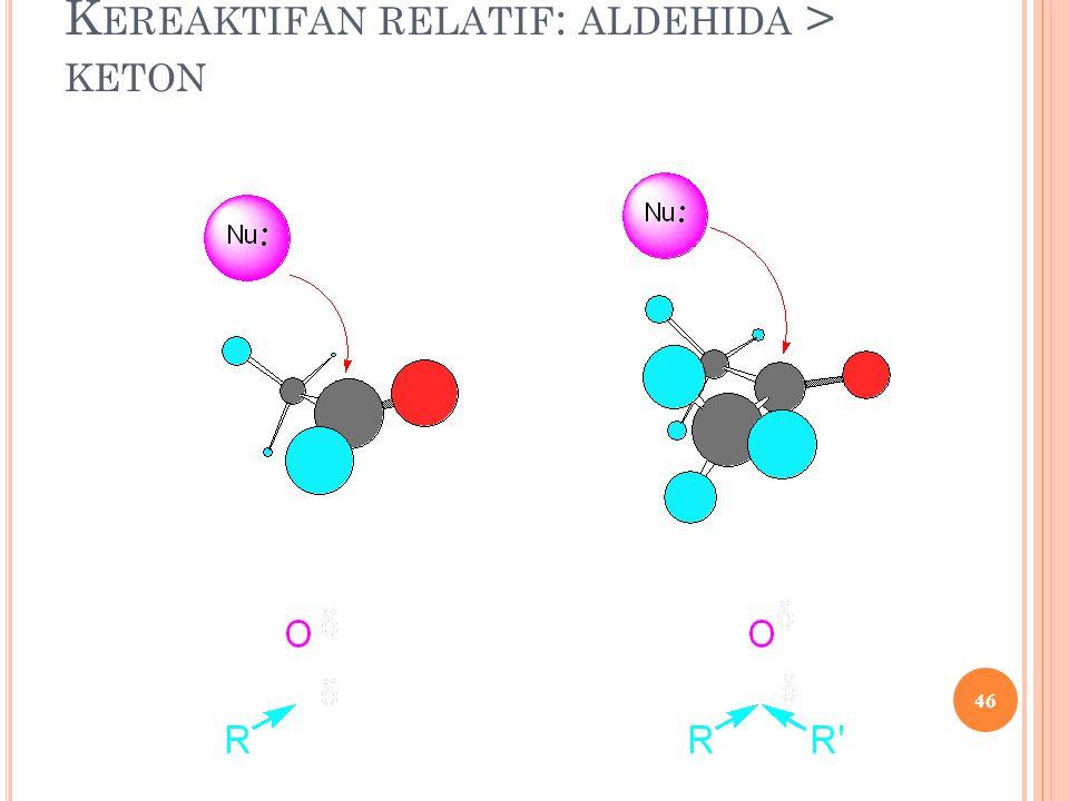 K EREAKTIFAN RELATIF : ALDEHIDA > KETON 46 (1) Alasan sterik: perbedaan halangan ruang (2) Alasan elektronik: perbedaan kestabilan muatan positif pars