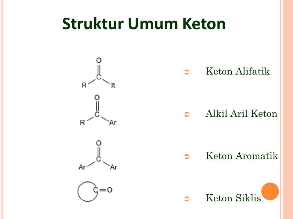 IUPAC Diberi akhiran –on Penomoran dilakukan sehingga gugus karbonil mendapat nomor kecil.