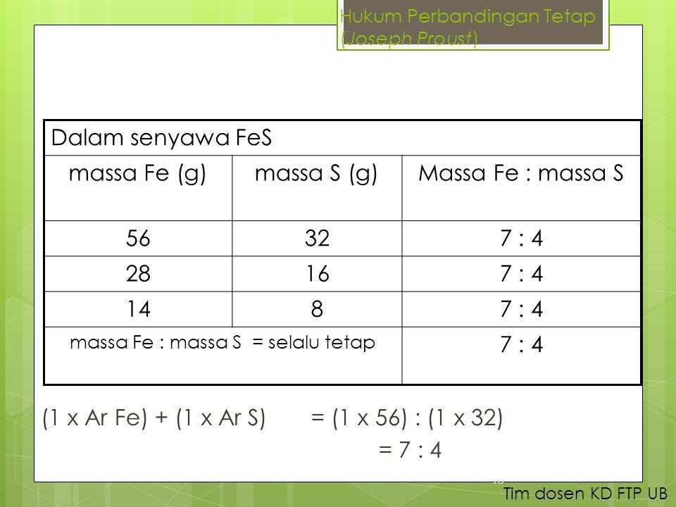Hukum Perbandingan Tetap (Joseph Proust) Dalam senyawa FeS massa Fe (g)massa S (g)Massa Fe : massa S 56327 : 4 28167 : 4 1487 : 4 massa Fe : massa S = selalu tetap 7 : 4 (1 x Ar Fe) + (1 x Ar S) = (1 x 56) : (1 x 32) = 7 : 4 15 Tim dosen KD FTP UB