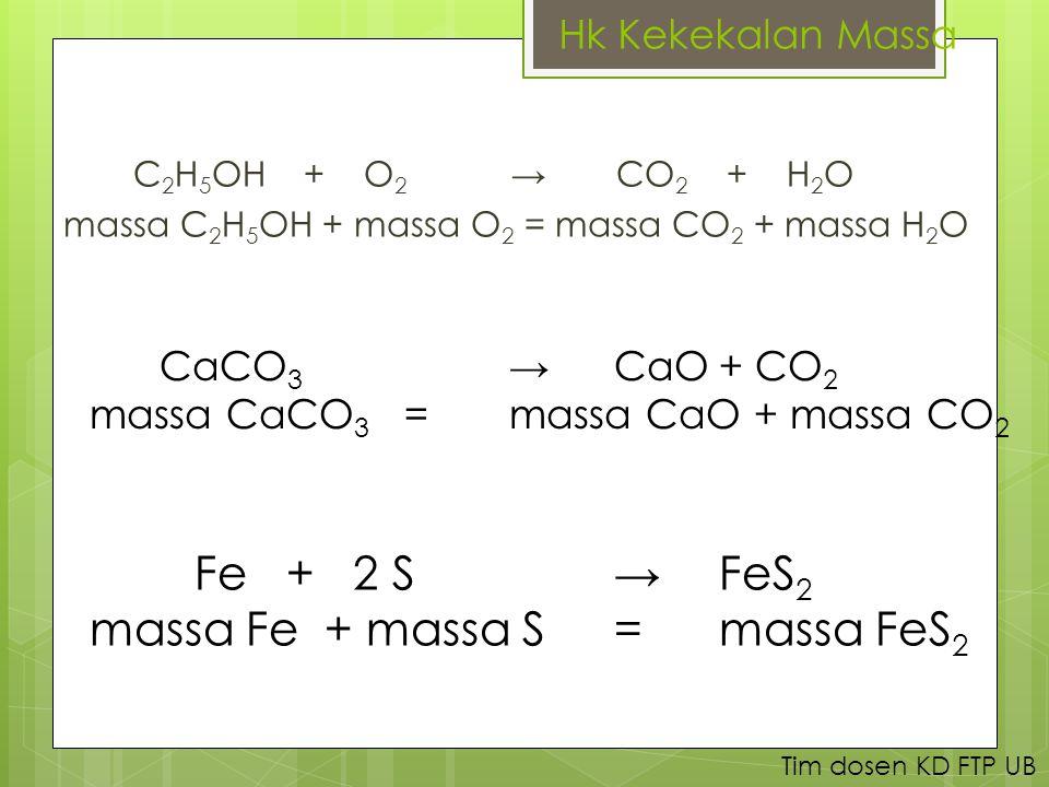 Hk Kekekalan Massa C 2 H 5 OH + O 2 → CO 2 + H 2 O massa C 2 H 5 OH + massa O 2 = massa CO 2 + massa H 2 O CaCO 3 →CaO+ CO 2 massa CaCO 3 =massa CaO + massa CO 2 Fe + 2 S→FeS 2 massa Fe + massa S=massa FeS 2 Tim dosen KD FTP UB
