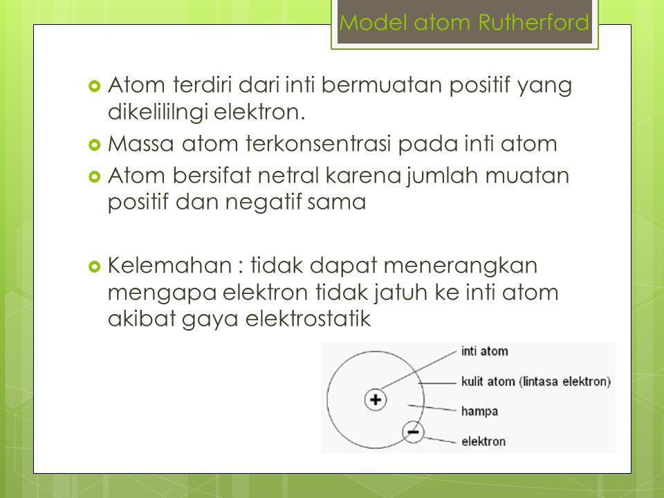  Atom terdiri dari inti bermuatan positif yang dikelililngi elektron.