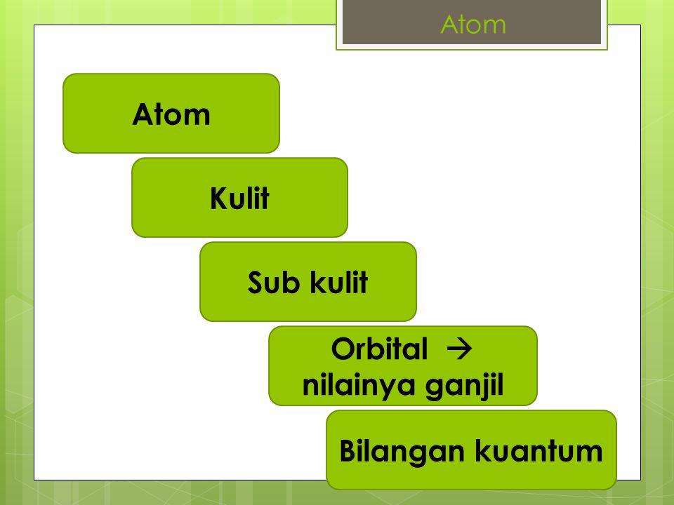 Atom Kulit Sub kulit Orbital  nilainya ganjil Bilangan kuantum Atom