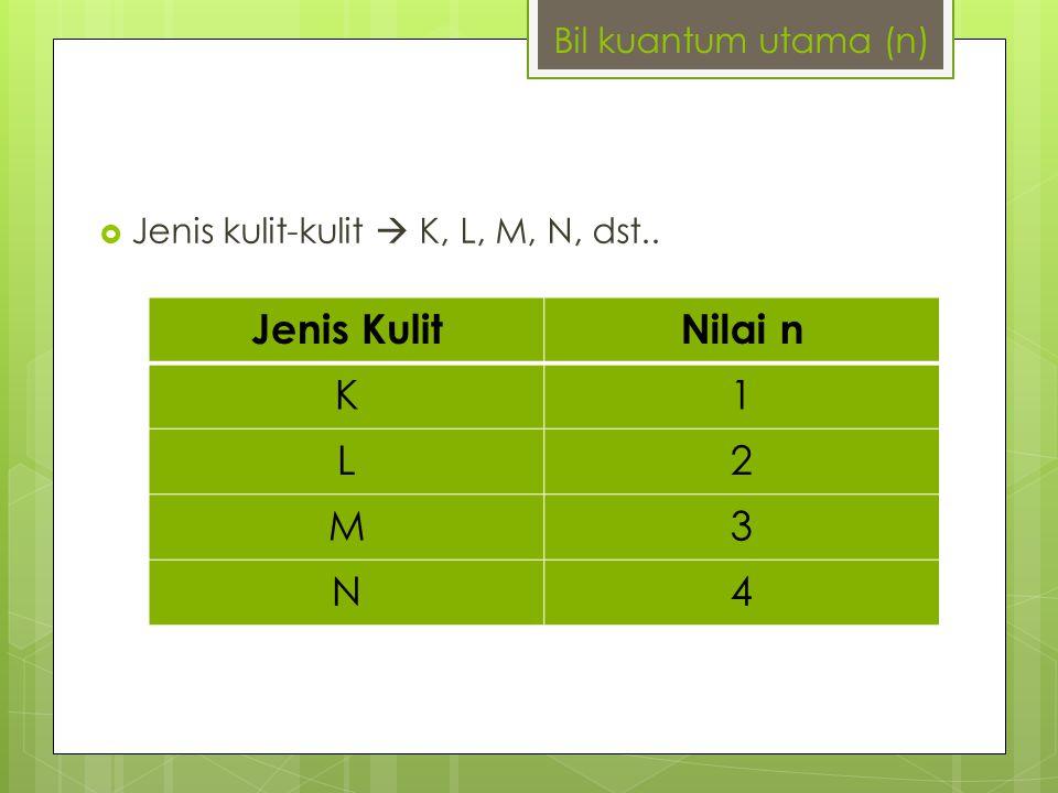  Jenis kulit-kulit  K, L, M, N, dst.. Jenis KulitNilai n K1 L2 M3 N4 Bil kuantum utama (n)