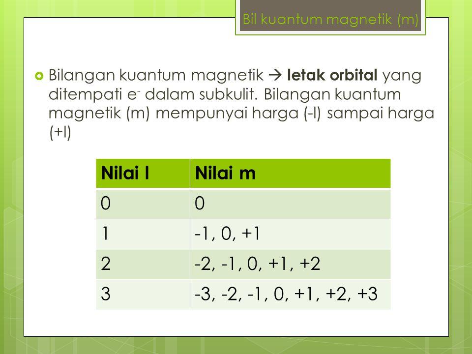  Bilangan kuantum magnetik  letak orbital yang ditempati e - dalam subkulit.