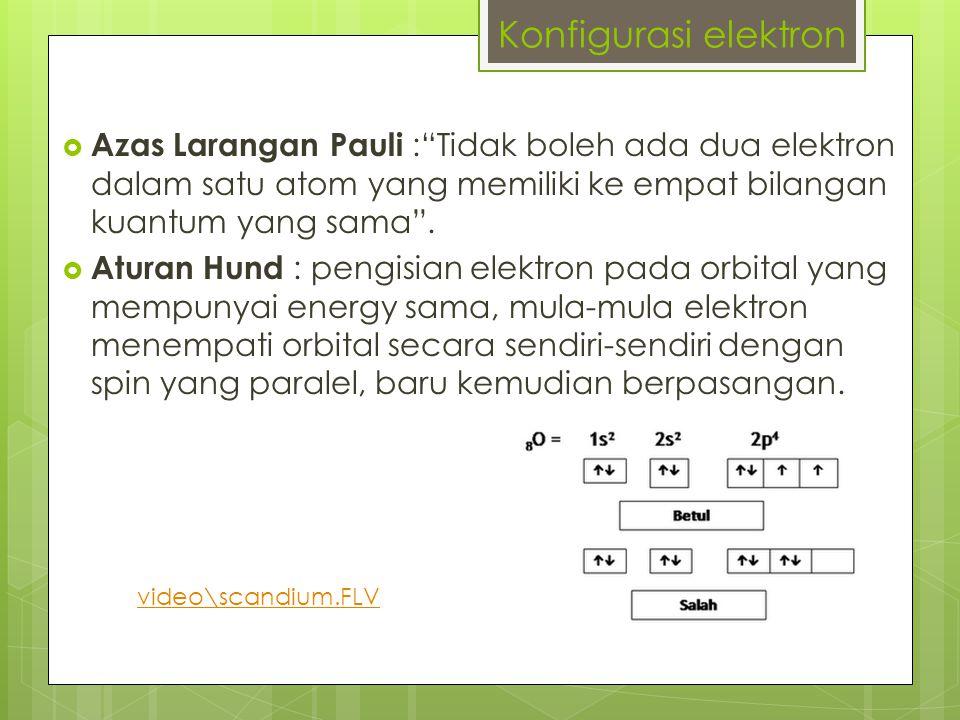  Azas Larangan Pauli : Tidak boleh ada dua elektron dalam satu atom yang memiliki ke empat bilangan kuantum yang sama .