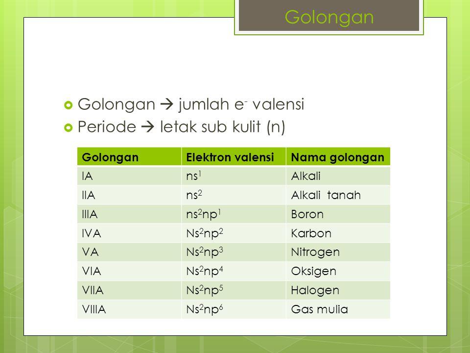  Golongan  jumlah e - valensi  Periode  letak sub kulit (n) GolonganElektron valensiNama golongan IAns 1 Alkali IIAns 2 Alkali tanah IIIAns 2 np 1 Boron IVANs 2 np 2 Karbon VANs 2 np 3 Nitrogen VIANs 2 np 4 Oksigen VIIANs 2 np 5 Halogen VIIIANs 2 np 6 Gas mulia Golongan