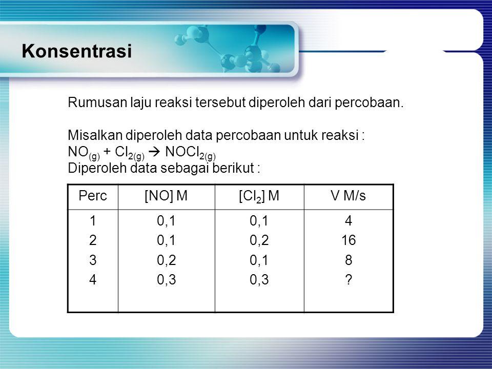 Konsentrasi Rumusan laju reaksi tersebut diperoleh dari percobaan. Misalkan diperoleh data percobaan untuk reaksi : NO (g) + Cl 2(g)  NOCl 2(g) Diper