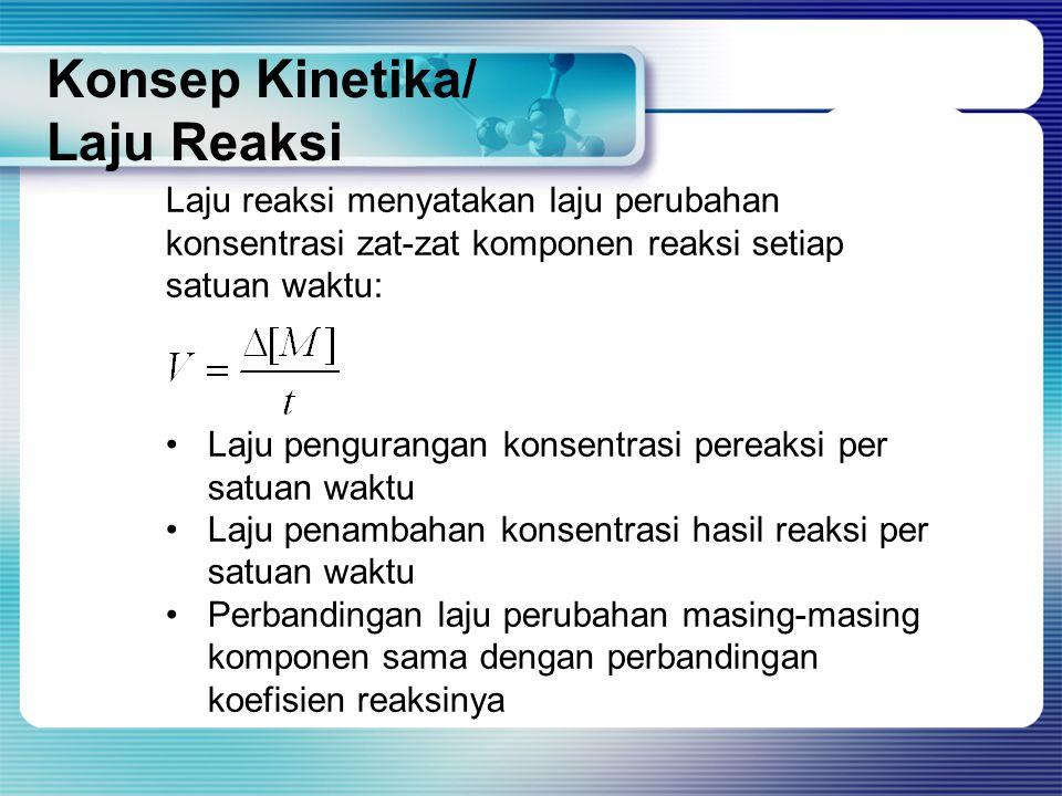 PENGARUH SUHU TERHADAP LAJU REAKSI  PERSAMAAN ARRHENIUS k = konstanta laju reaksi k 0 = faktor frekuensi reaksi R = konstanta gas (1,987 kal / g-mole K) E a = energi aktivasi, yang nilainya dianggap konstan pada suatu kisaran suhu tertentu  Energi aktivasi diartikan sebagai suatu tingkat energi minimum yang diperlukan untuk memulai suatu reaksi.