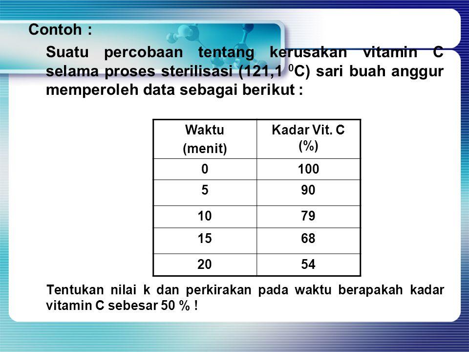 Contoh : Suatu percobaan tentang kerusakan vitamin C selama proses sterilisasi (121,1 0 C) sari buah anggur memperoleh data sebagai berikut : Tentukan