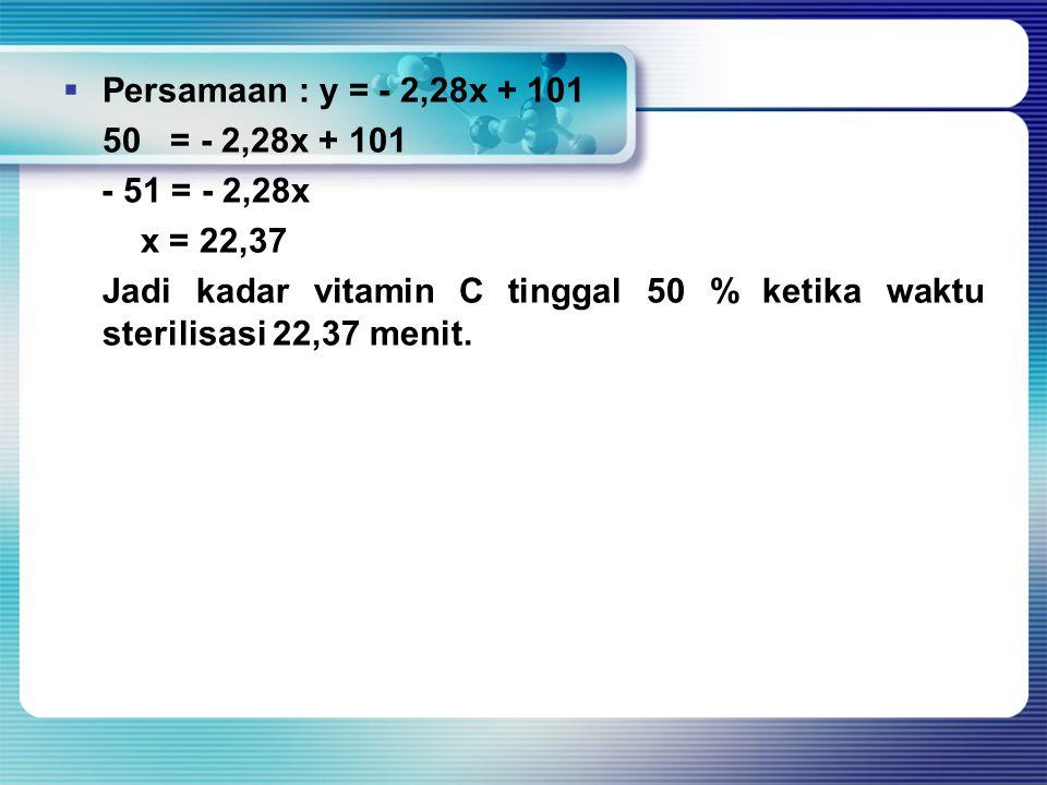  Persamaan : y = - 2,28x + 101 50 = - 2,28x + 101 - 51 = - 2,28x x = 22,37 Jadi kadar vitamin C tinggal 50 % ketika waktu sterilisasi 22,37 menit.