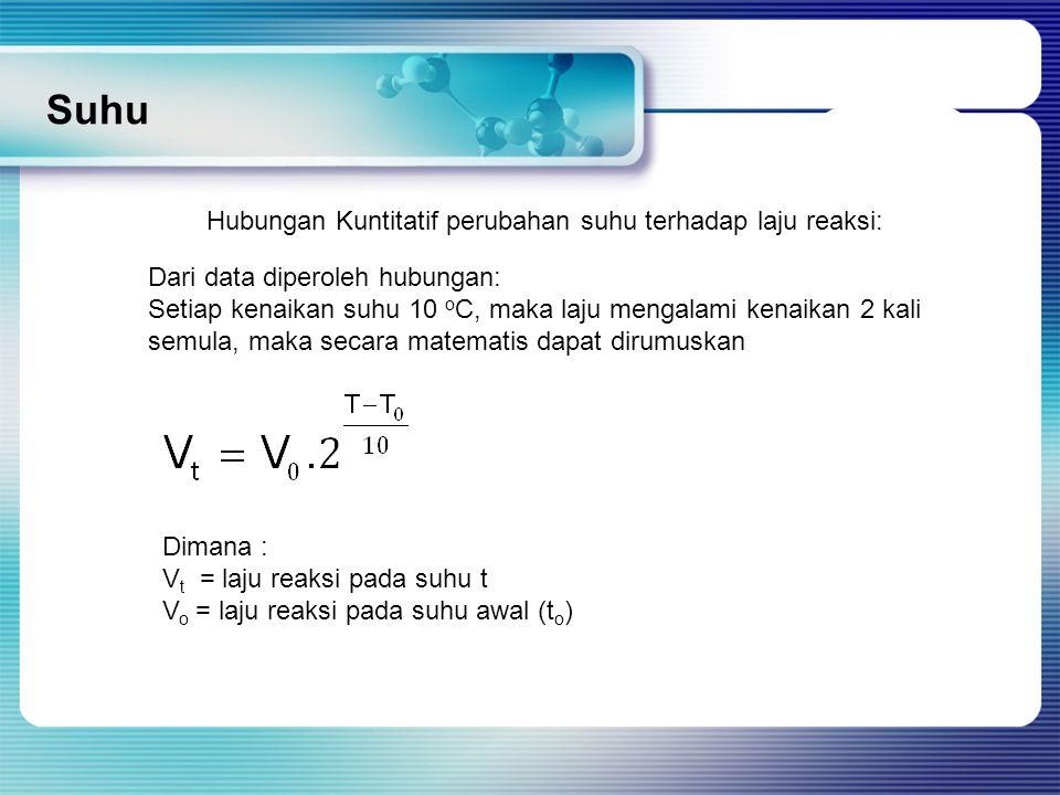  Cara menentukan apakah suatu reaksi orde 0 atau 1 1.