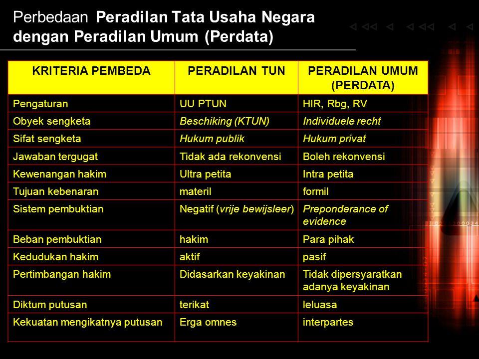 Perbedaan Peradilan Tata Usaha Negara dengan Peradilan Umum (Perdata) KRITERIA PEMBEDAPERADILAN TUNPERADILAN UMUM (PERDATA) PengaturanUU PTUNHIR, Rbg,